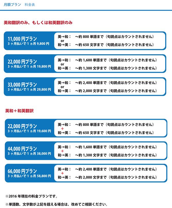 翻訳月額プラン表